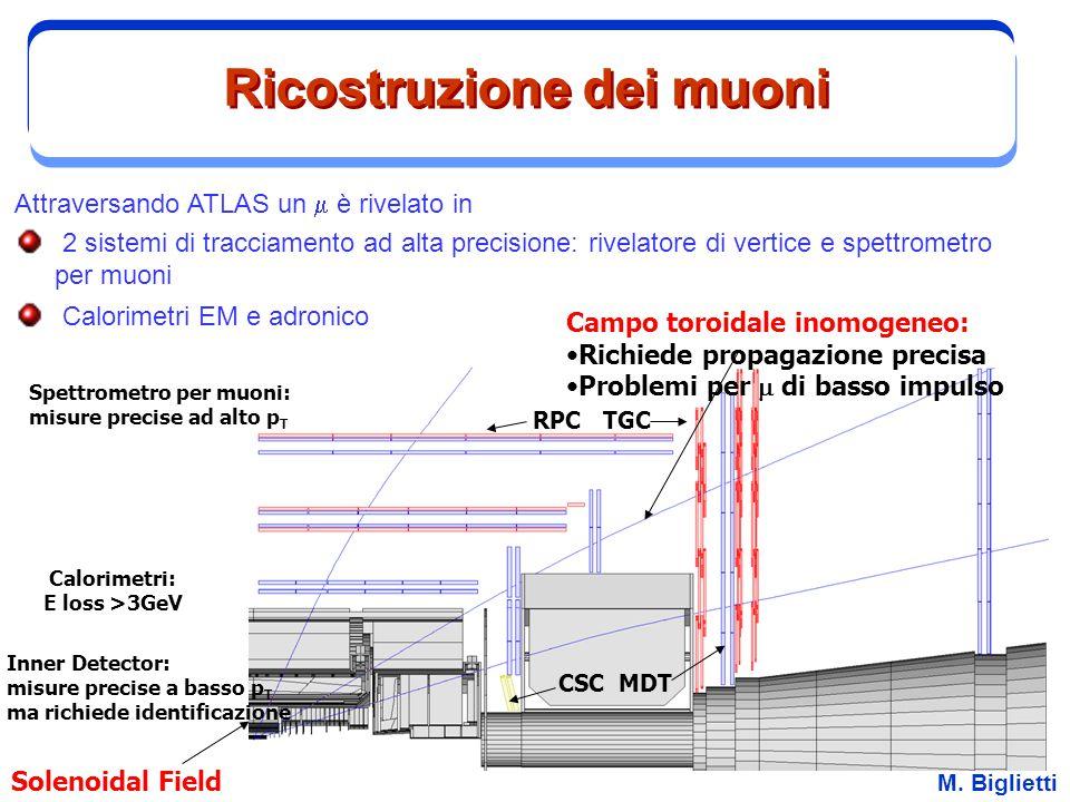 M. Biglietti Ricostruzione dei muoni CSC MDT RPC TGC Attraversando ATLAS un  è rivelato in 2 sistemi di tracciamento ad alta precisione: rivelatore d