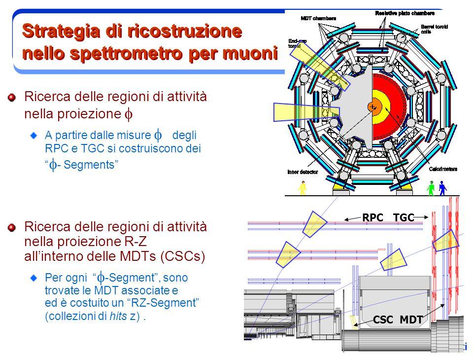 M. Biglietti Strategia di ricostruzione nello spettrometro per muoni Ricerca delle regioni di attività nella proiezione  A partire dalle misure  deg