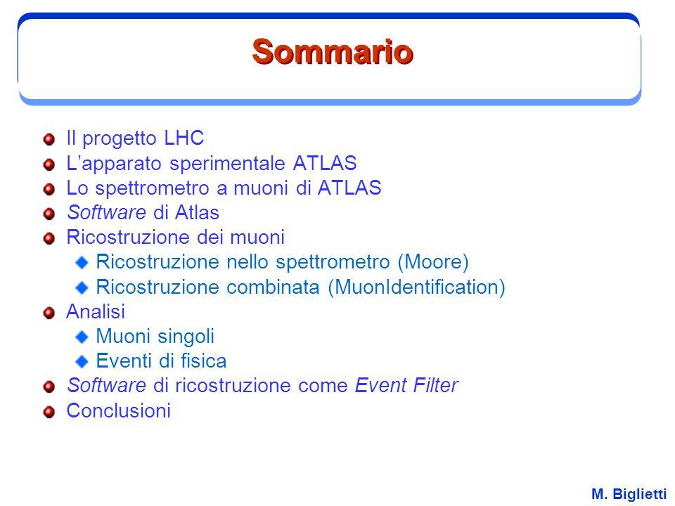 M. Biglietti Sommario Il progetto LHC L'apparato sperimentale ATLAS Lo spettrometro a muoni di ATLAS Software di Atlas Ricostruzione dei muoni Ricostr