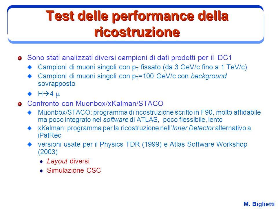 M. Biglietti Test delle performance della ricostruzione Sono stati analizzati diversi campioni di dati prodotti per il DC1 Campioni di muoni singoli c