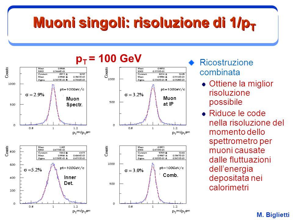 M. Biglietti Muoni singoli: risoluzione di 1/p T Muon Spectr. Muon at IP Inner Det. Comb.     p T = 100 GeV Rico