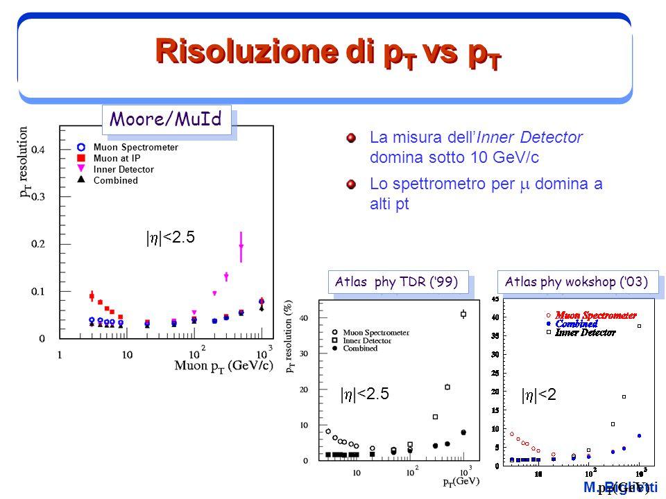 M. Biglietti Risoluzione di p T vs p T La misura dell'Inner Detector domina sotto 10 GeV/c Lo spettrometro per  domina a alti pt Muon Spectrometer Mu