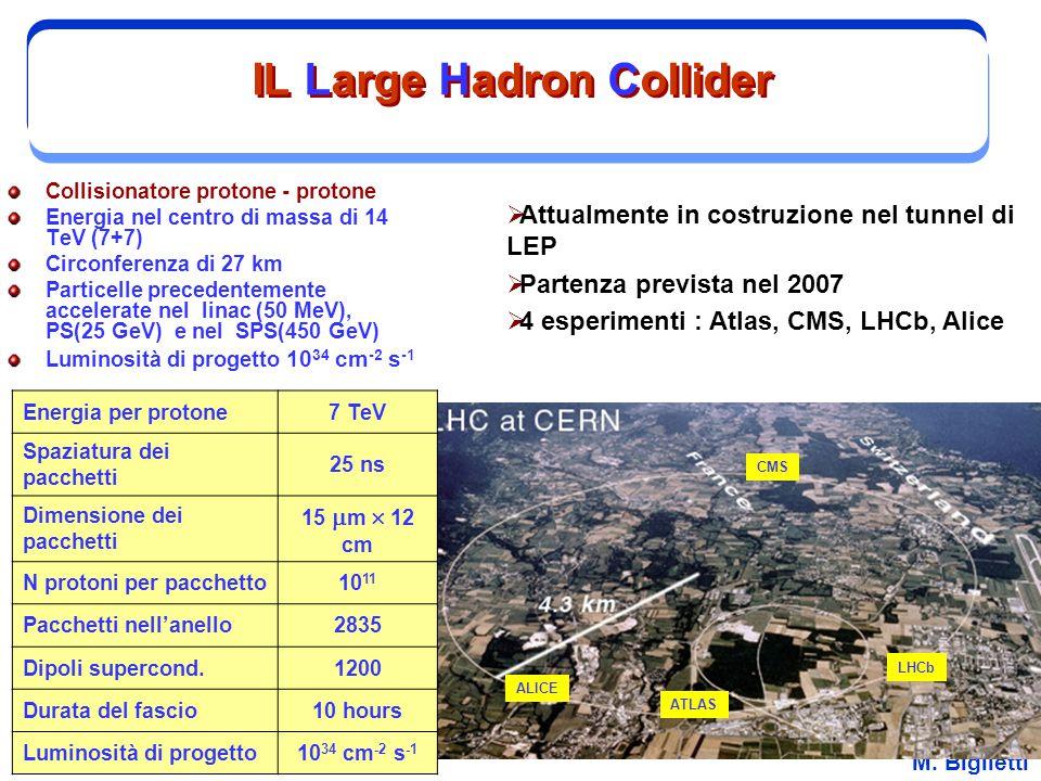 M. Biglietti IL Large Hadron Collider Collisionatore protone - protone Energia nel centro di massa di 14 TeV (7+7) Circonferenza di 27 km Particelle p