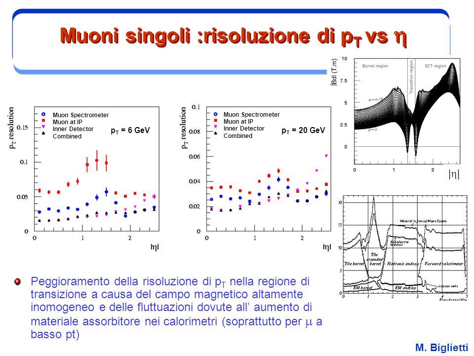 M. Biglietti Muoni singoli :risoluzione di p T vs  Peggioramento della risoluzione di p T nella regione di transizione a causa del campo magnetico al