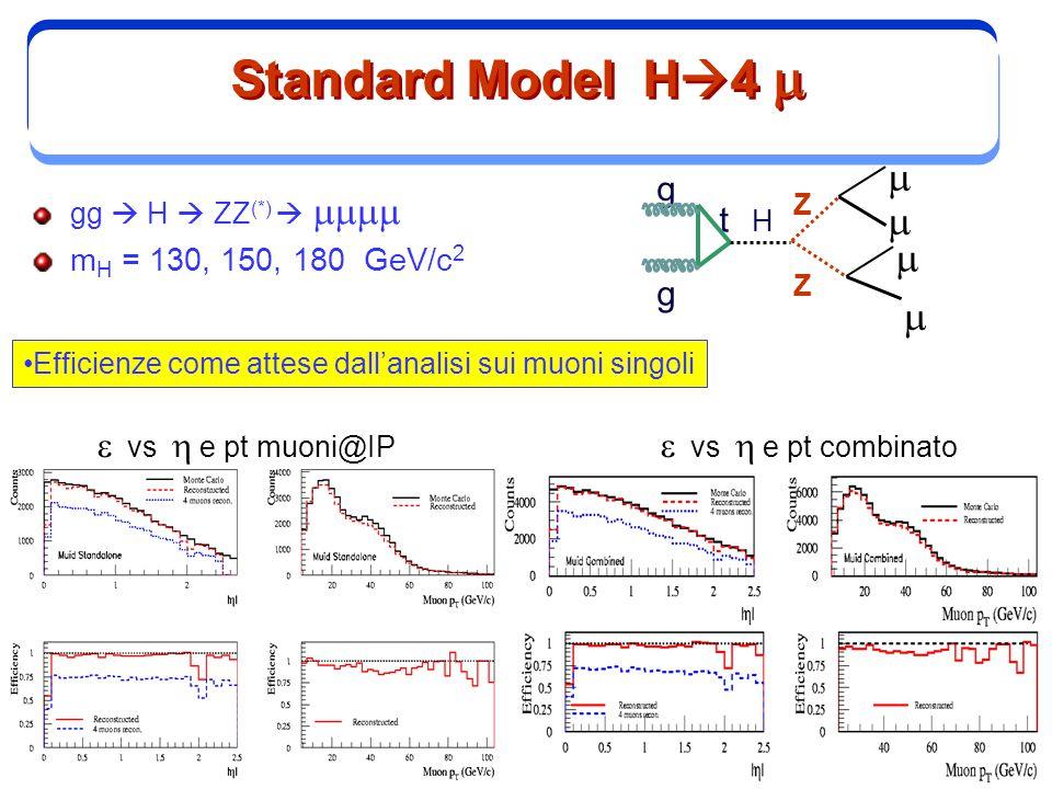 M. Biglietti Standard Model H  4  gg  H  ZZ (*)   m H = 130, 150, 180 GeV/c 2 g g t H Z Z       vs   e pt muoni@IP   vs   e p