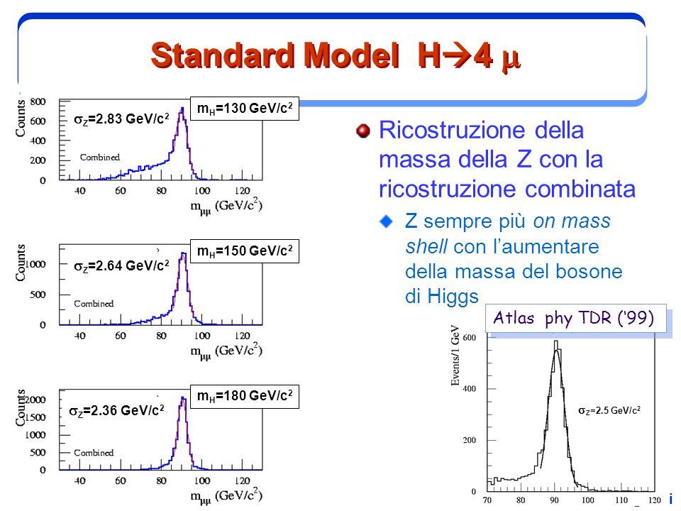 M. Biglietti Ricostruzione della massa della Z con la ricostruzione combinata Z sempre più on mass shell con l'aumentare della massa del bosone di Hig