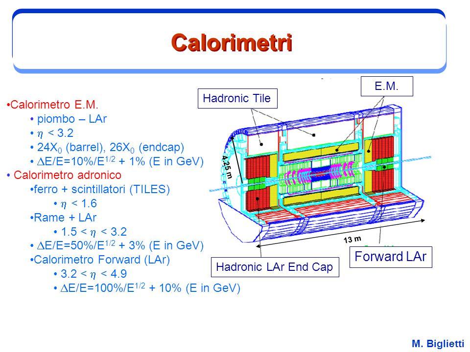 M. Biglietti Calorimetri Hadronic Tile E.M. Hadronic LAr End Cap Forward LAr 4.25 m 13 m Calorimetro E.M. piombo – LAr  < 3.2 24X 0 (barrel), 26X 0 (