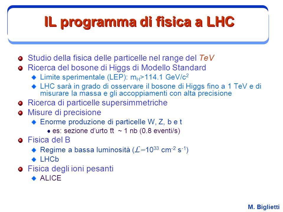 M. Biglietti IL programma di fisica a LHC Studio della fisica delle particelle nel range del TeV Ricerca del bosone di Higgs di Modello Standard Limit