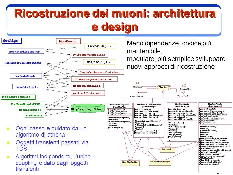 M. Biglietti Ricostruzione dei muoni: architettura e design Ogni passo è guidato da un algoritmo di athena Oggetti transienti passati via TDS Algoritm