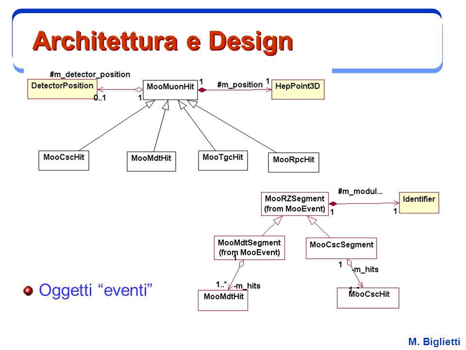 """M. Biglietti Architettura e Design Oggetti """"eventi"""""""