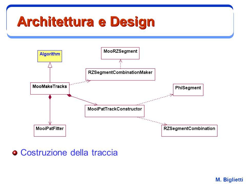 M. Biglietti Architettura e Design Costruzione della traccia