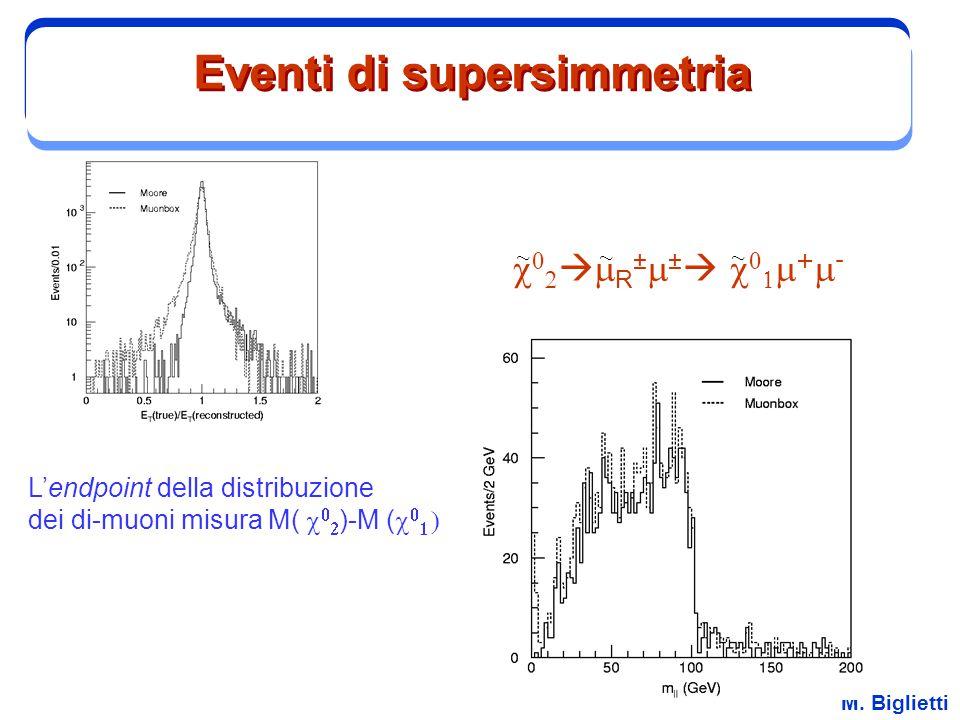 M. Biglietti Eventi di supersimmetria R±± +-R±± +- ~ ~~ L'endpoint della distribuzione dei di-muoni misura M(    )-M (  