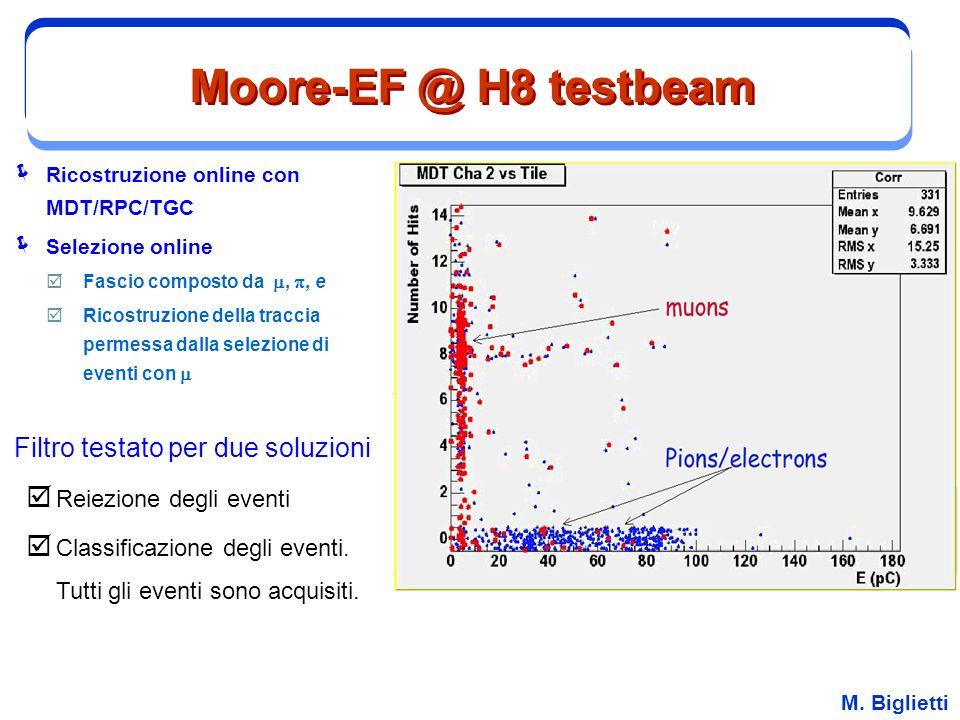 M. Biglietti Moore-EF @ H8 testbeam  Ricostruzione online con MDT/RPC/TGC  Selezione online  Fascio composto da , , e  Ricostruzione della tracc