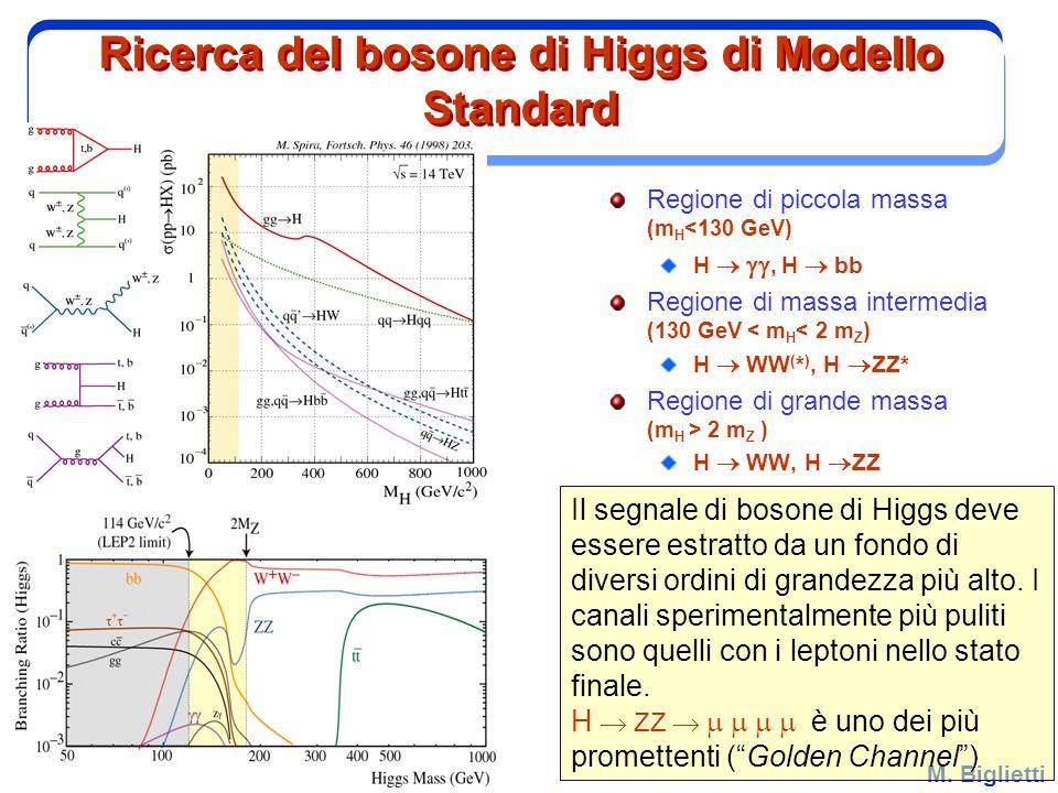 M. Biglietti Ricerca del bosone di Higgs di Modello Standard Regione di piccola massa (m H <130 GeV) H  , H  bb Regione di massa intermedia (130 G