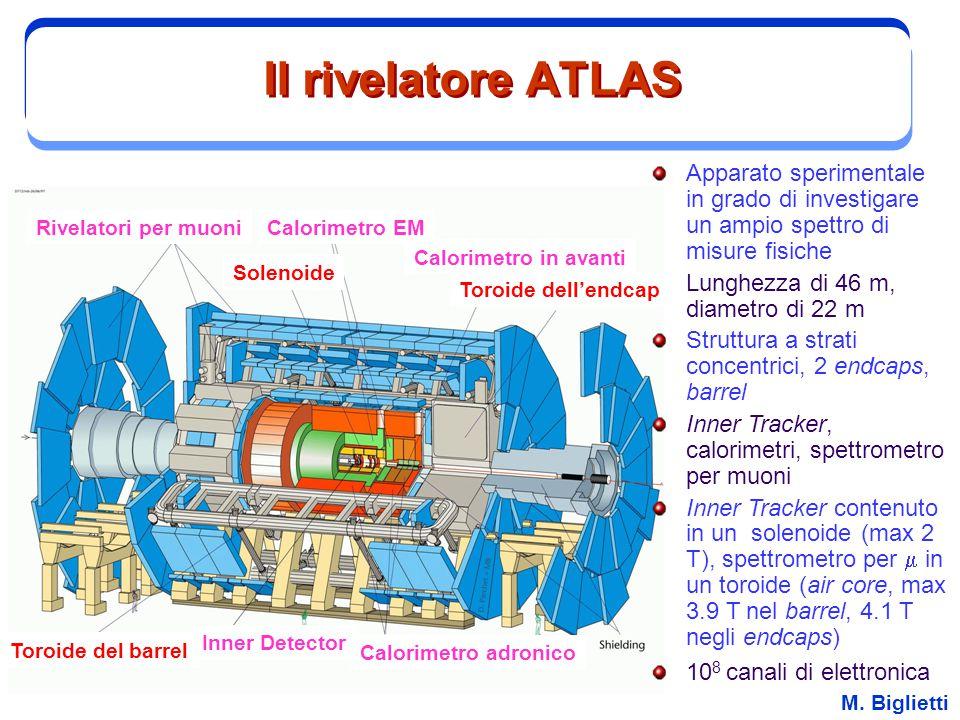 M. Biglietti Il rivelatore ATLAS Apparato sperimentale in grado di investigare un ampio spettro di misure fisiche Lunghezza di 46 m, diametro di 22 m