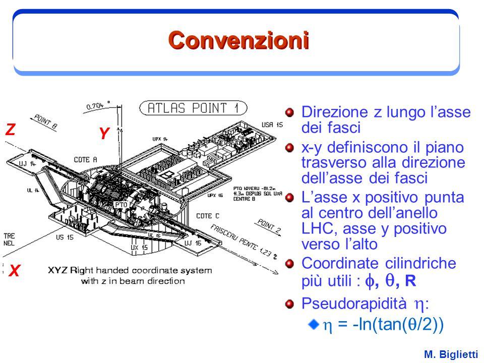 M. Biglietti Convenzioni Direzione z lungo l'asse dei fasci x-y definiscono il piano trasverso alla direzione dell'asse dei fasci L'asse x positivo pu