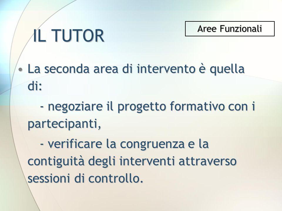 IL TUTOR La seconda area di intervento è quella di:La seconda area di intervento è quella di: - negoziare il progetto formativo con i partecipanti, -