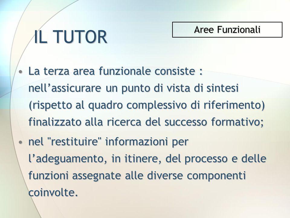 IL TUTOR La terza area funzionale consiste : nell'assicurare un punto di vista di sintesi (rispetto al quadro complessivo di riferimento) finalizzato