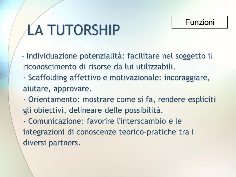 LA TUTORSHIP Individuazione potenzialità: facilitare nel soggetto il riconoscimento di risorse da lui utilizzabili. - Scaffolding affettivo e motivazi