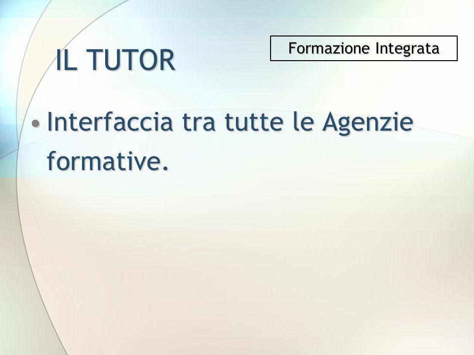 IL TUTOR Interfaccia tra tutte le Agenzie formative.Interfaccia tra tutte le Agenzie formative. Formazione Integrata