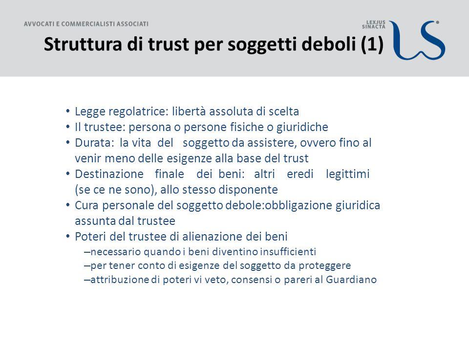 Struttura di trust per soggetti deboli (1) Legge regolatrice: libertà assoluta di scelta Il trustee: persona o persone fisiche o giuridiche Durata: la