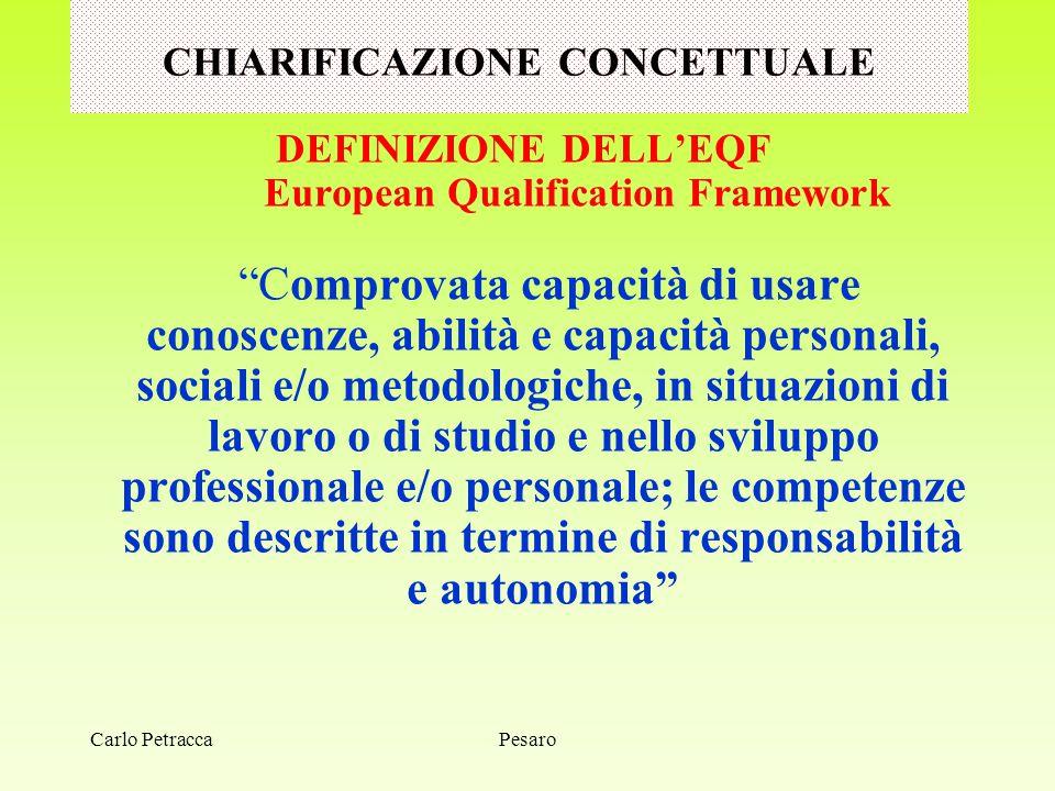 """CHIARIFICAZIONE CONCETTUALE DEFINIZIONE DELL'EQF European Qualification Framework """"Comprovata capacità di usare conoscenze, abilità e capacità persona"""