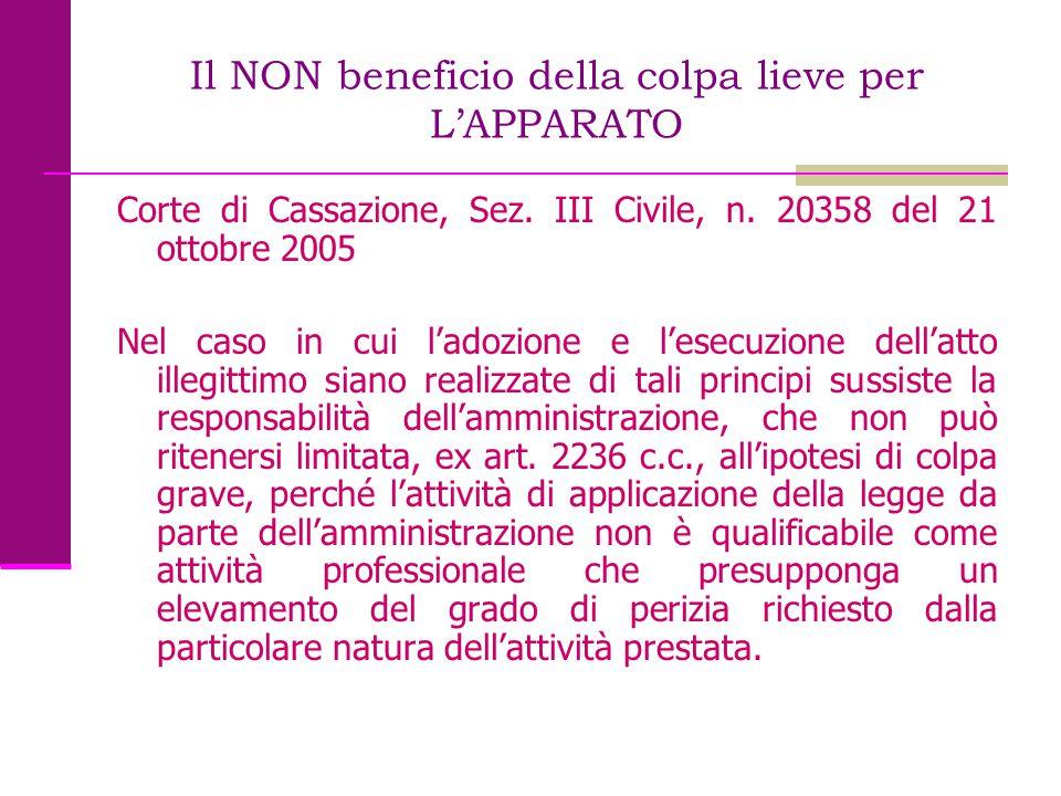 Il NON beneficio della colpa lieve per L'APPARATO Corte di Cassazione, Sez. III Civile, n. 20358 del 21 ottobre 2005 Nel caso in cui l'adozione e l'es
