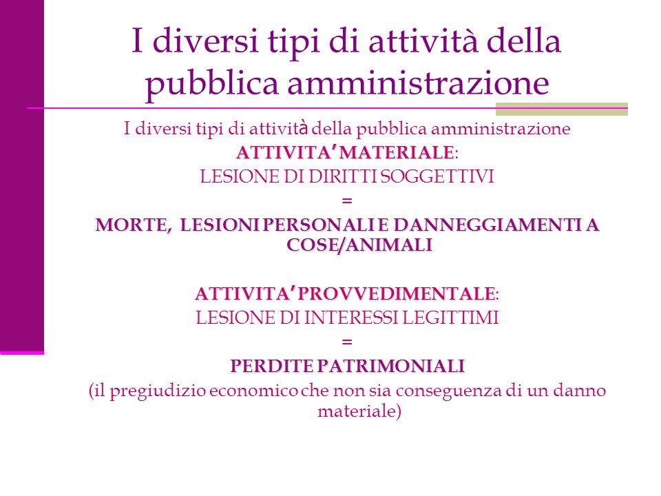 I diversi tipi di attività della pubblica amministrazione ATTIVITA ' MATERIALE ATTIVITA ' MATERIALE : LESIONE DI DIRITTI SOGGETTIVI = MORTE, LESIONI P
