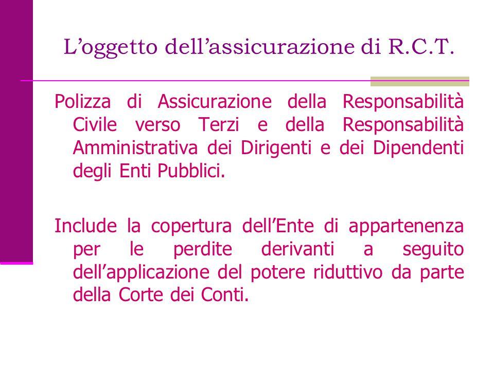 L'oggetto dell'assicurazione di R.C.T. Polizza di Assicurazione della Responsabilità Civile verso Terzi e della Responsabilità Amministrativa dei Diri