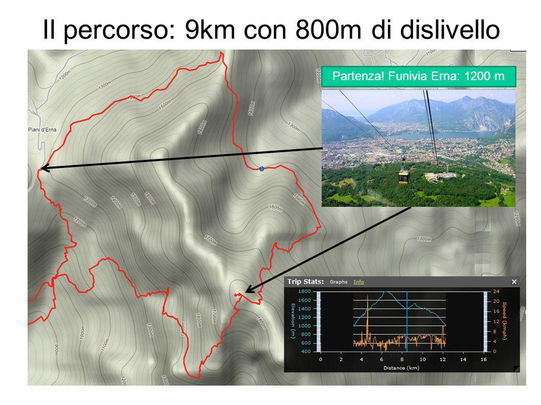 Il percorso: 9km con 800m di dislivello Arrivo! Rifugio Azzoni: 1860 mPartenza! Funivia Erna: 1200 m