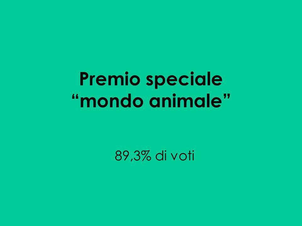 Premio speciale mondo animale 89,3% di voti