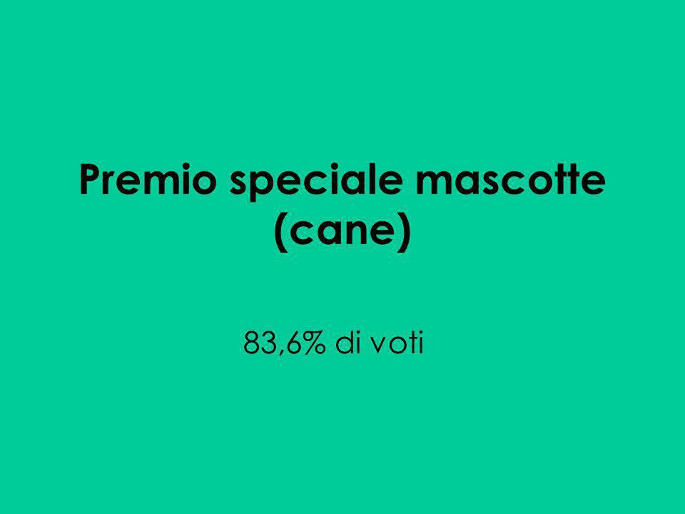Premio speciale mascotte (cane) 83,6% di voti