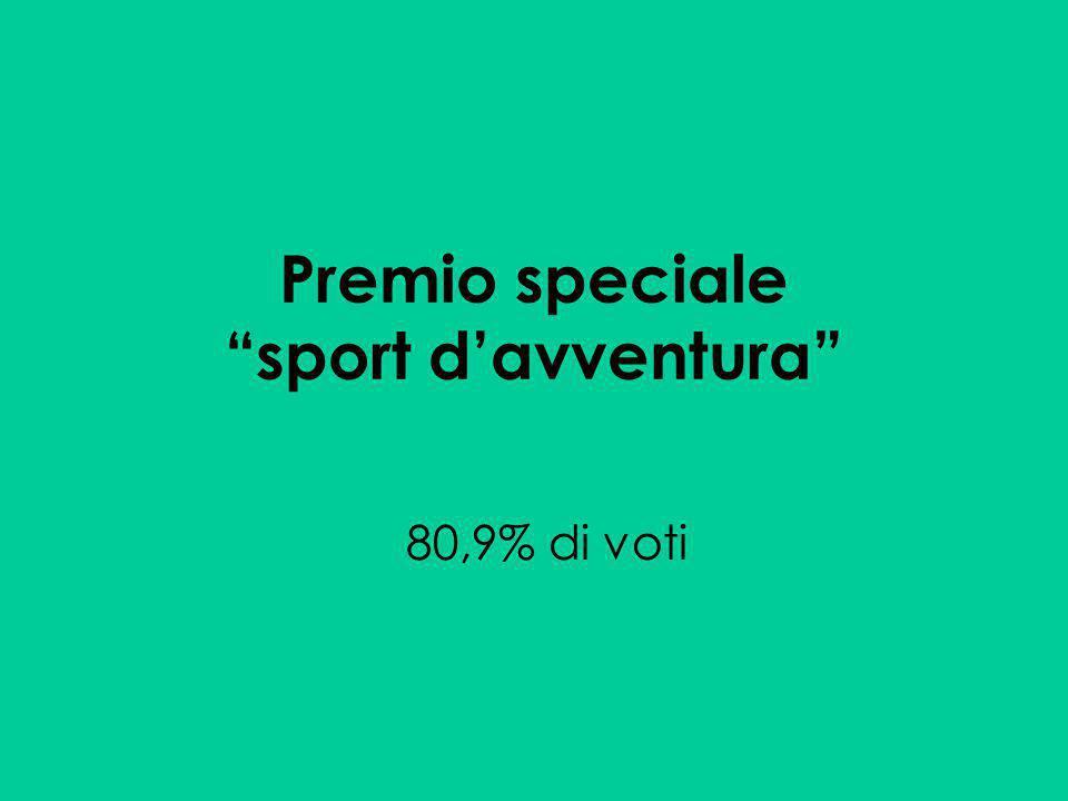 Premio speciale sport d'avventura 80,9% di voti
