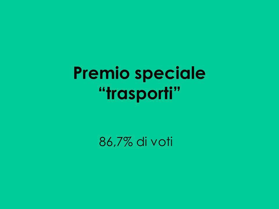 Premio speciale trasporti 86,7% di voti