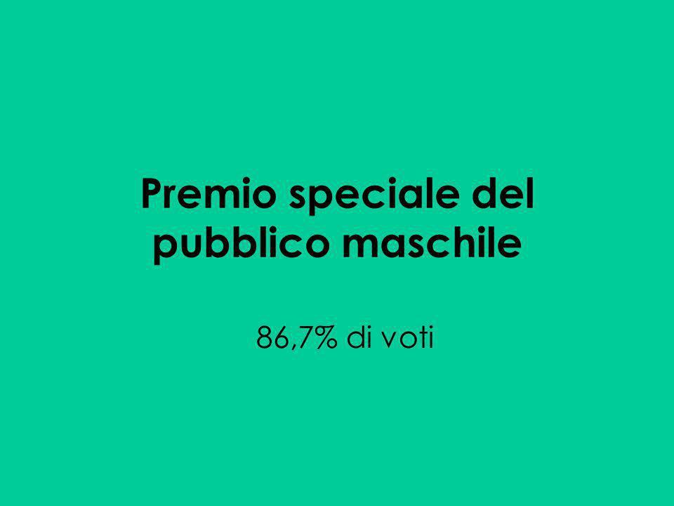 Premio speciale del pubblico maschile 86,7% di voti