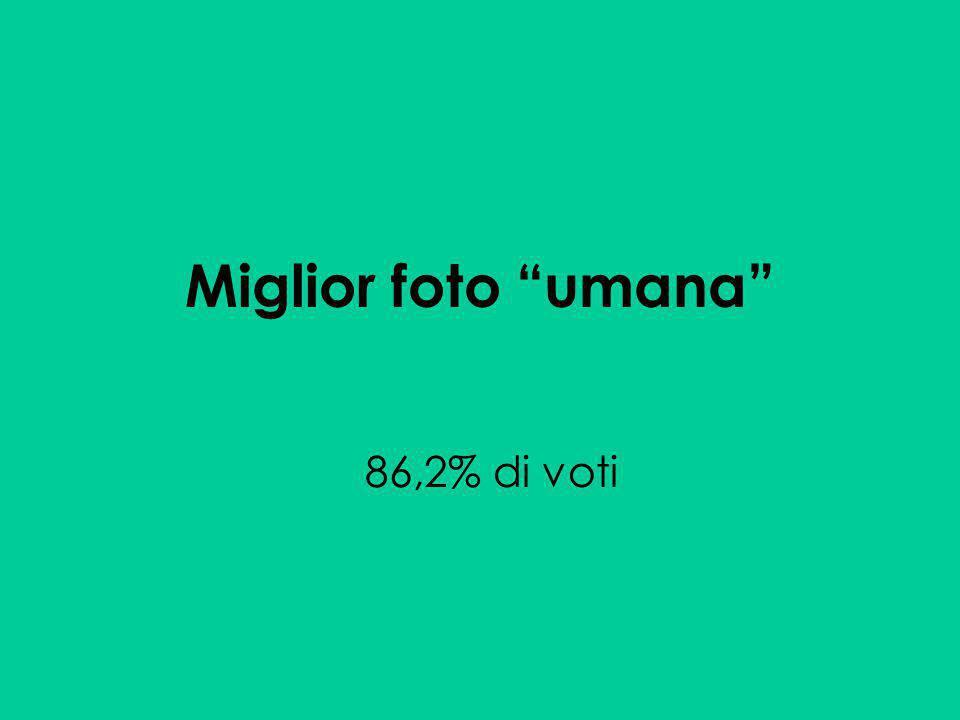 Miglior foto umana 86,2% di voti