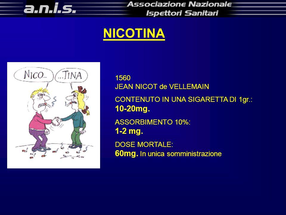 COMPONENTI DELLA COMBUSTIONE 1)NICOTINA 2) MONOSSIDO di CARBONIO 3) IRRITANTI e OSSIDANTI 4) CANCEROGENI