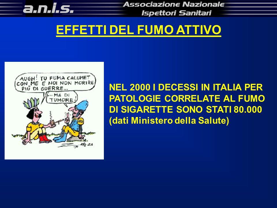 ASTINENZA DOPO 2 ORE DALL'ULTIMA SIGARETTA: DESIDERIO DI FUMARE MAL DI TESTA, IRRITABILITA' IRREQUIETEZZA, ANSIA MIALGIE DIFFICOLTA' DI CONCENTRAZIONE IPOTENSIONE, BRADICARDIA AUMENTO DELL'APPETITO E/O PESO
