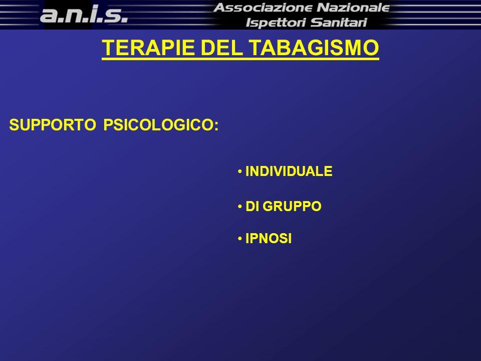 TERAPIE DEL TABAGISMO SOSTITUTI DELLA NICOTINA CEROTTO TRANSDERMICO GOMMA DA MASTICARE SPRAY NASALE INALATORE COMPRESSE SUBLINGUALI TERAPIA FARMACOLOGICA: NON SOSTITUTIVI DELLA NICOTINA A BASE DI BUPROPIONE ANSIOLITICI (BENZODIAZEPINE) ANTIDEPRESSIVI VACCINO (sperimentale)