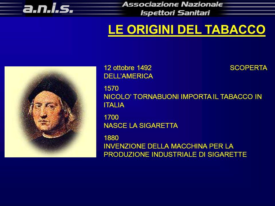 12 ottobre 1492 SCOPERTA DELL'AMERICA 1570 NICOLO' TORNABUONI IMPORTA IL TABACCO IN ITALIA 1700 NASCE LA SIGARETTA 1880 INVENZIONE DELLA MACCHINA PER LA PRODUZIONE INDUSTRIALE DI SIGARETTE LE ORIGINI DEL TABACCO
