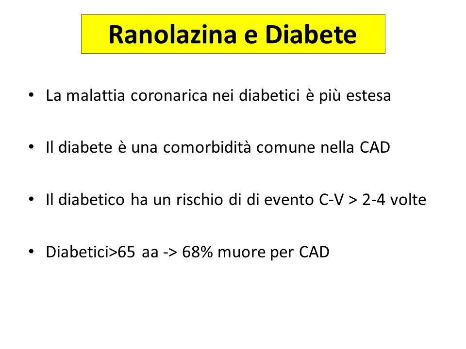 Ranolazina e Diabete La malattia coronarica nei diabetici è più estesa Il diabete è una comorbidità comune nella CAD Il diabetico ha un rischio di di