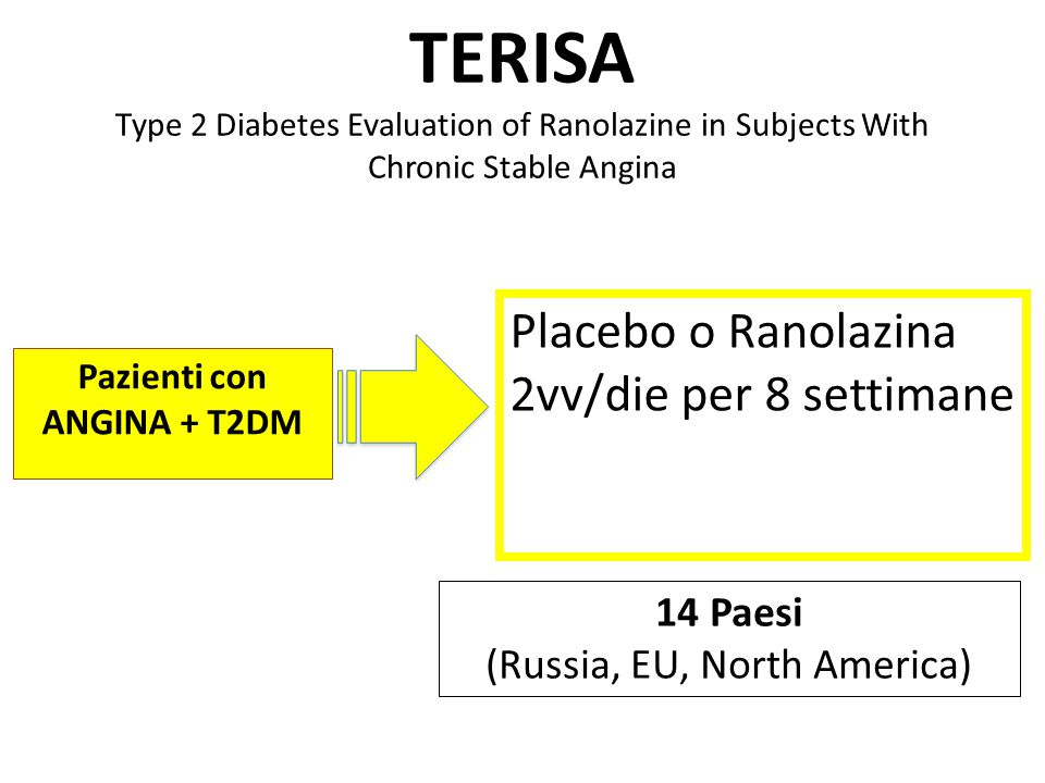 TERISA Type 2 Diabetes Evaluation of Ranolazine in Subjects With Chronic Stable Angina Pazienti con ANGINA + T2DM Placebo o Ranolazina 2vv/die per 8 s
