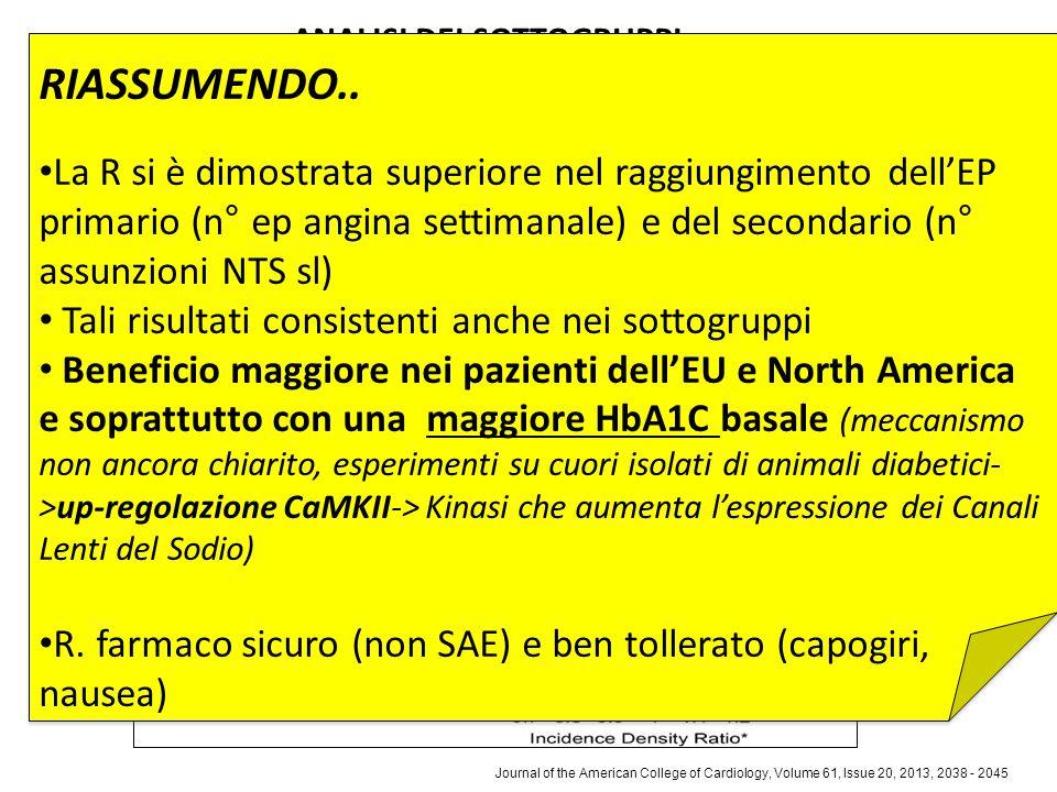 ANALISI DEI SOTTOGRUPPI RIASSUMENDO.. La R si è dimostrata superiore nel raggiungimento dell'EP primario (n° ep angina settimanale) e del secondario (