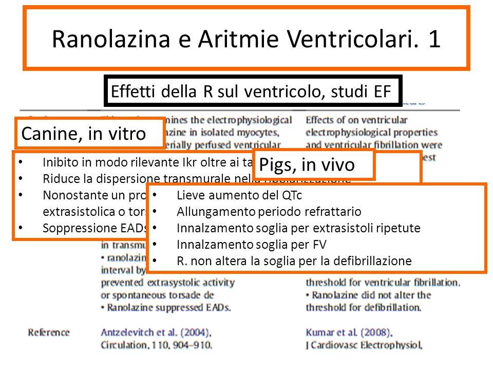 Ranolazina e Aritmie Ventricolari. 1 Canine, in vitro Inibito in modo rilevante Ikr oltre ai tardivi INa Riduce la dispersione transmurale nella ripol