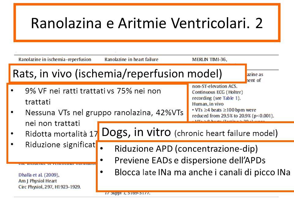 Ranolazina e Aritmie Ventricolari. 2 Rats, in vivo (ischemia/reperfusion model) 9% VF nei ratti trattati vs 75% nei non trattati Nessuna VTs nel grupp