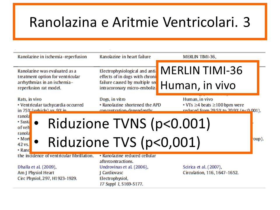 Ranolazina e Aritmie Ventricolari. 3 MERLIN TIMI-36 Human, in vivo Riduzione TVNS (p<0.001) Riduzione TVS (p<0,001)