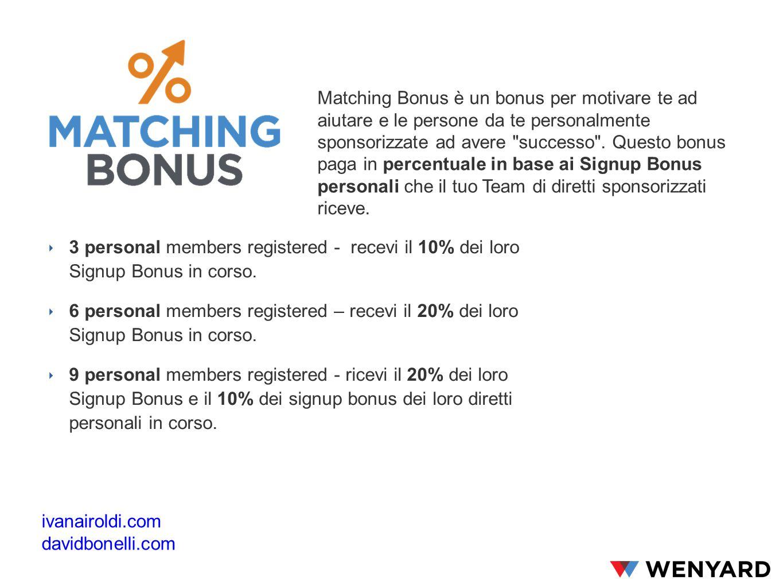 Matching Bonus è un bonus per motivare te ad aiutare e le persone da te personalmente sponsorizzate ad avere successo .