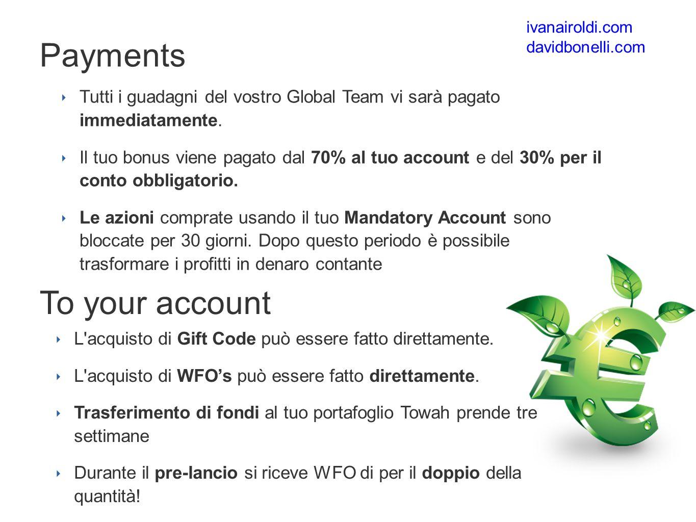 ‣ Tutti i guadagni del vostro Global Team vi sarà pagato immediatamente.