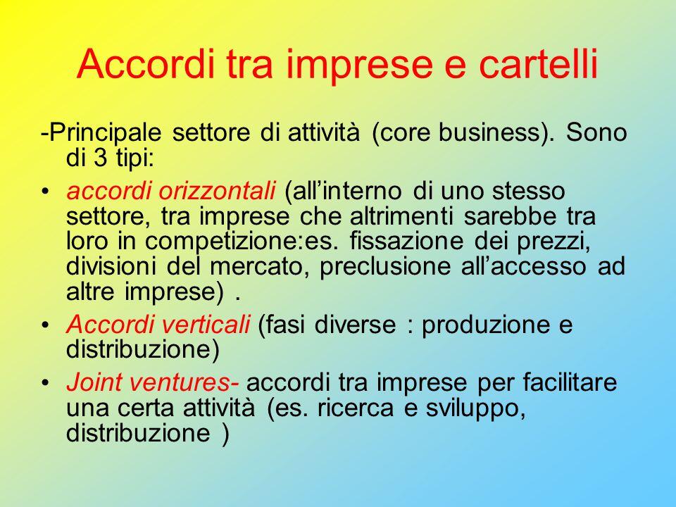 Accordi tra imprese e cartelli -Principale settore di attività (core business).