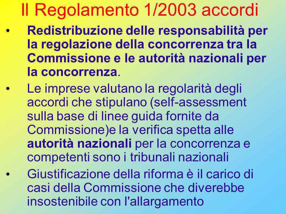Il Regolamento 1/2003 accordi Redistribuzione delle responsabilità per la regolazione della concorrenza tra la Commissione e le autorità nazionali per la concorrenza.